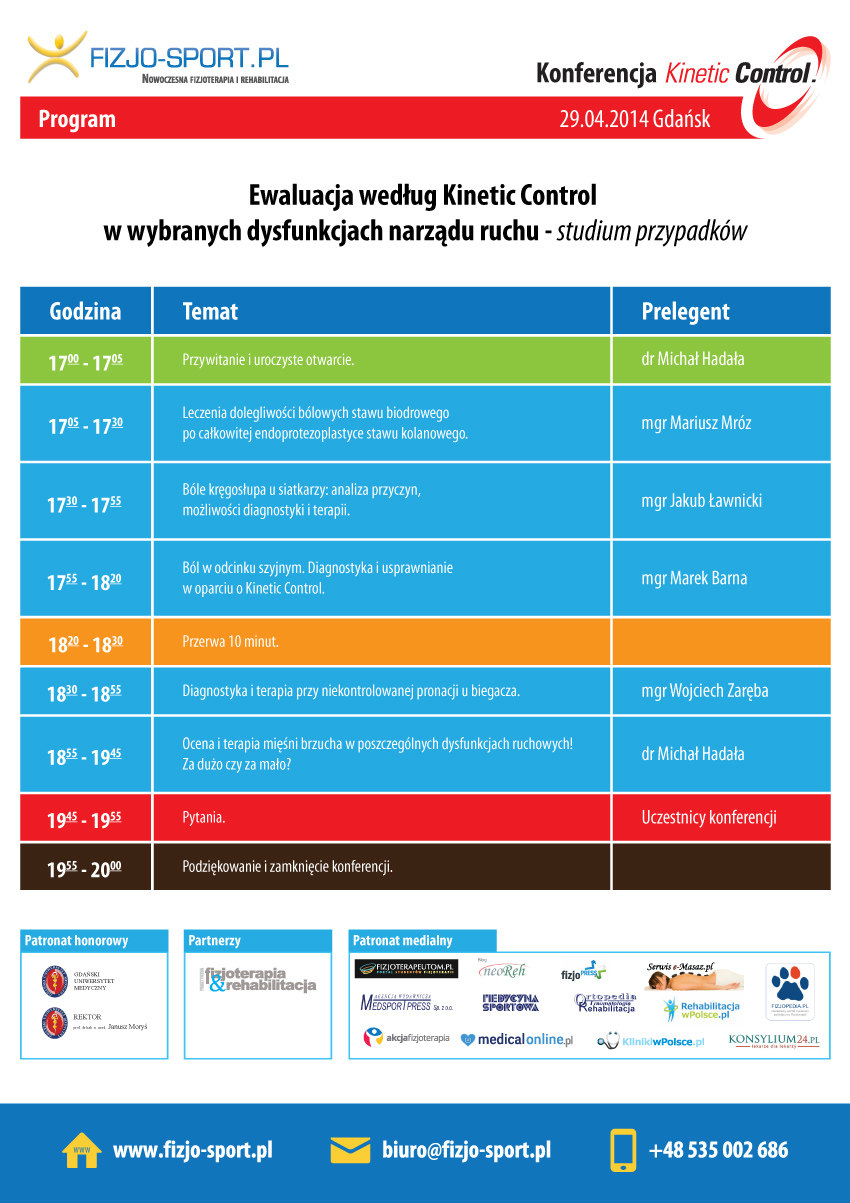 konferencja kinetic control program